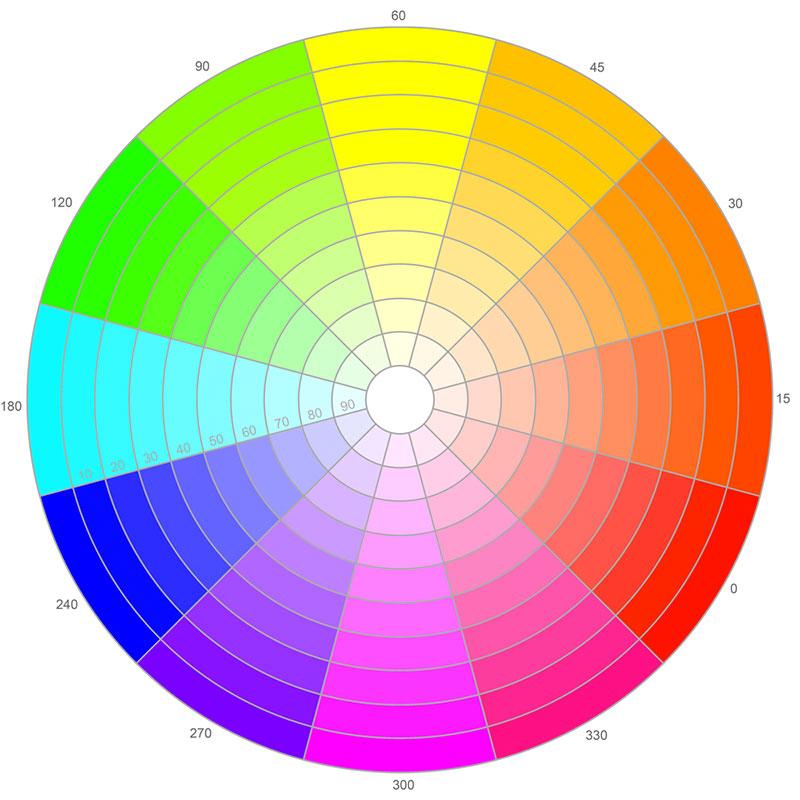 circulo-cromatico-duofox